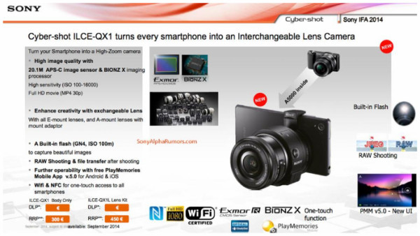 New leak of the QX1(20MP sensor) and new E-mount lenses