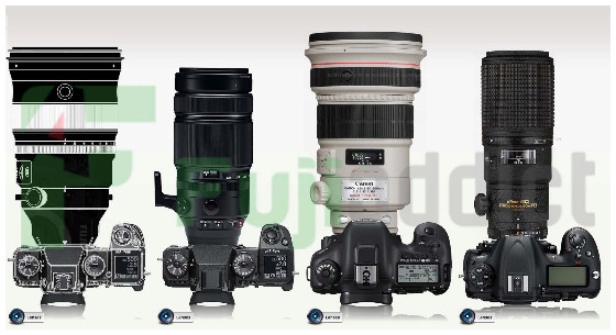 https://fujiaddict.com/2018/02/18/accurate-fujinon-xf-200mm-f2-r-lm-ois-wr-lens-comparison-on-fujifilm-x-h1/