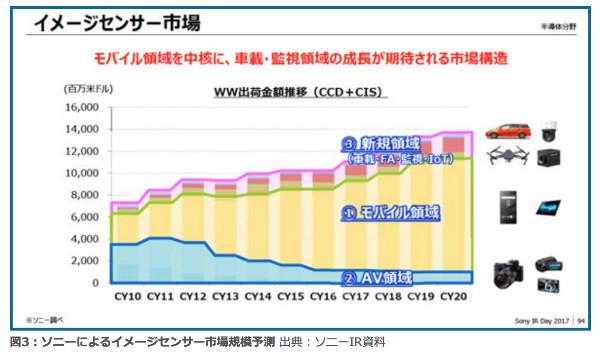 http://eetimes.jp/ee/articles/1804/16/news009.html