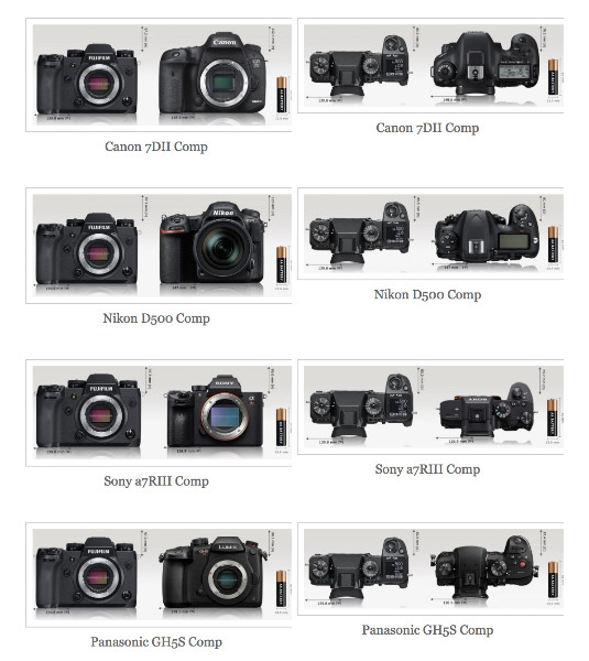 https://fujiaddict.com/2018/02/15/fujifilm-x-h1-popular-competitor-camera-size-comparison/