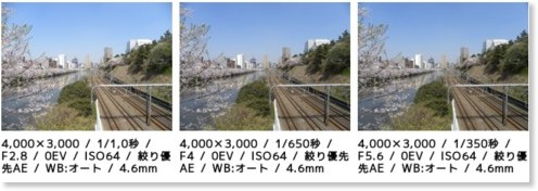 http://dc.watch.impress.co.jp/cda/review/2009/04/09/10638.html?ref=rss