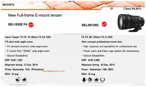 Zeiss 16-35mm costs 1350 Euro