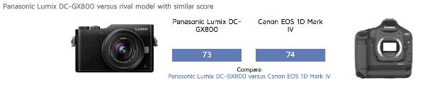 https://www.dxomark.com/Cameras/Panasonic/Lumix-DC-GX800