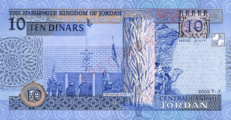 currency jordani back Top 10 Most Expensive World Currencies in 2019