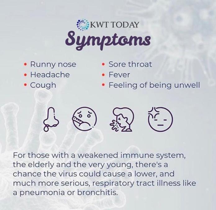Coronavirus Symptoms: All the latest updates - Kwt Today