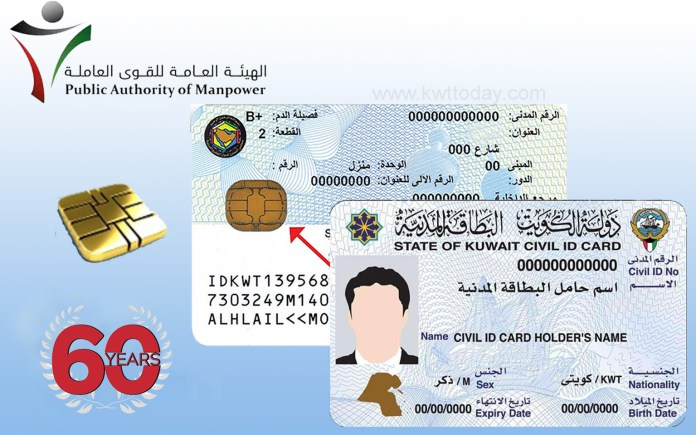 No Renewal of Work Permit and Residency for Expats of 60 or above in Kuwait