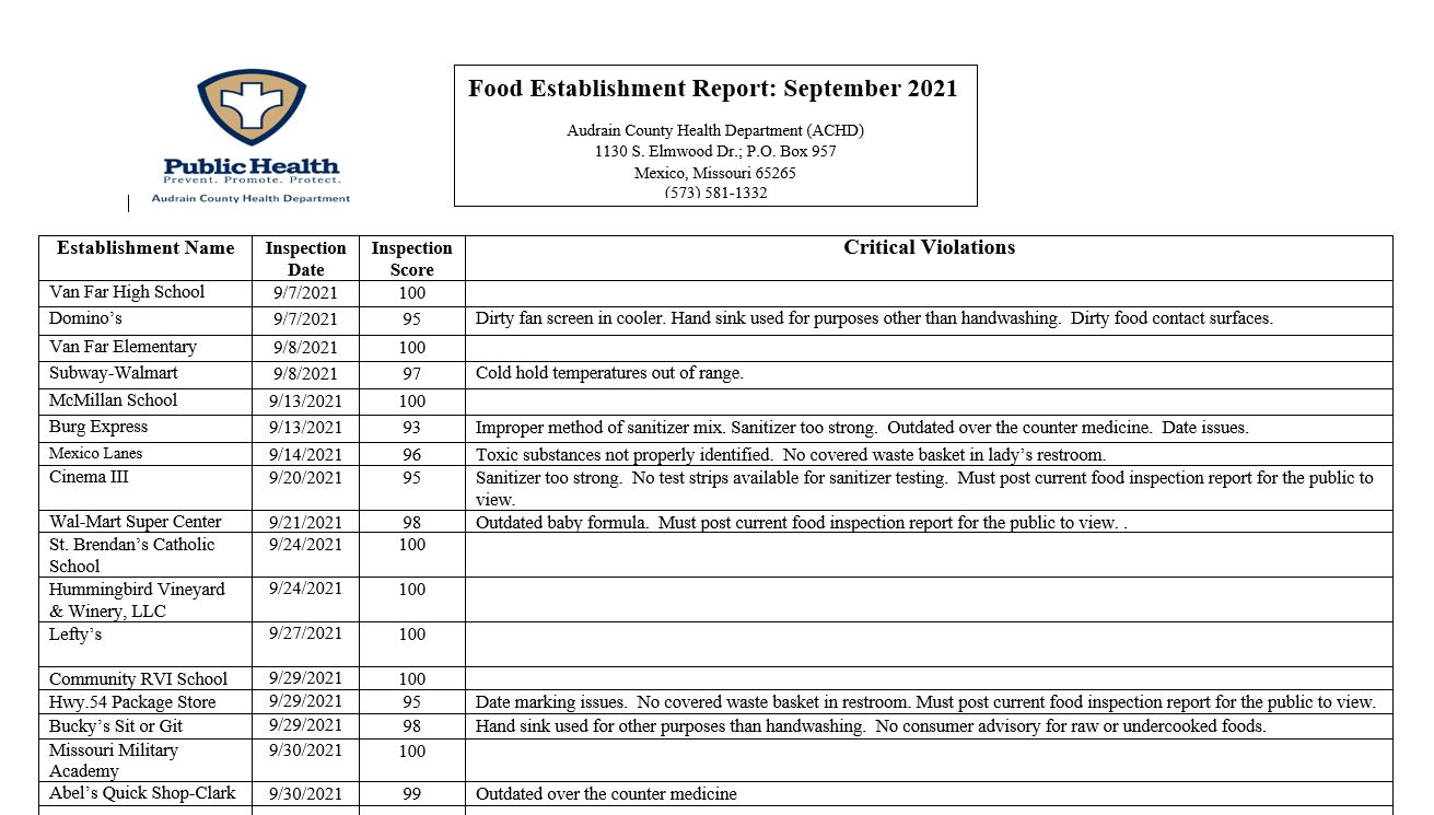 Audrain County Health Department September Food Inspection Report