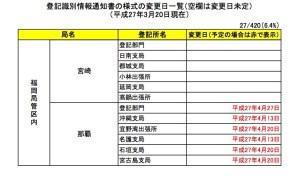 登記識別情報通知書の様式の変更日(那覇地方法務局)