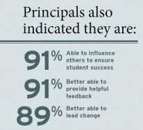 principals 1