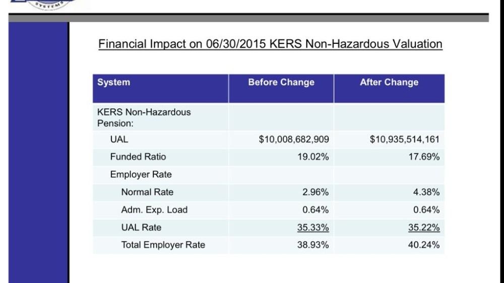 KRS rate of return KERS