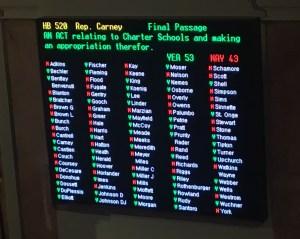 charter final vote
