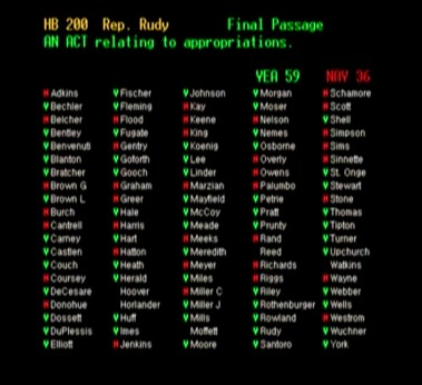 House budget final