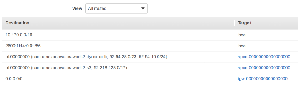 Screenshot of the route table showing VPC endpoints with IPv4 addresses listed