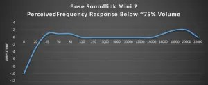 Bose_SoundLink_Mini_2 (1)
