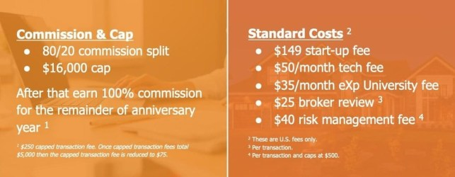 eXp Realty Commission Split and Fees