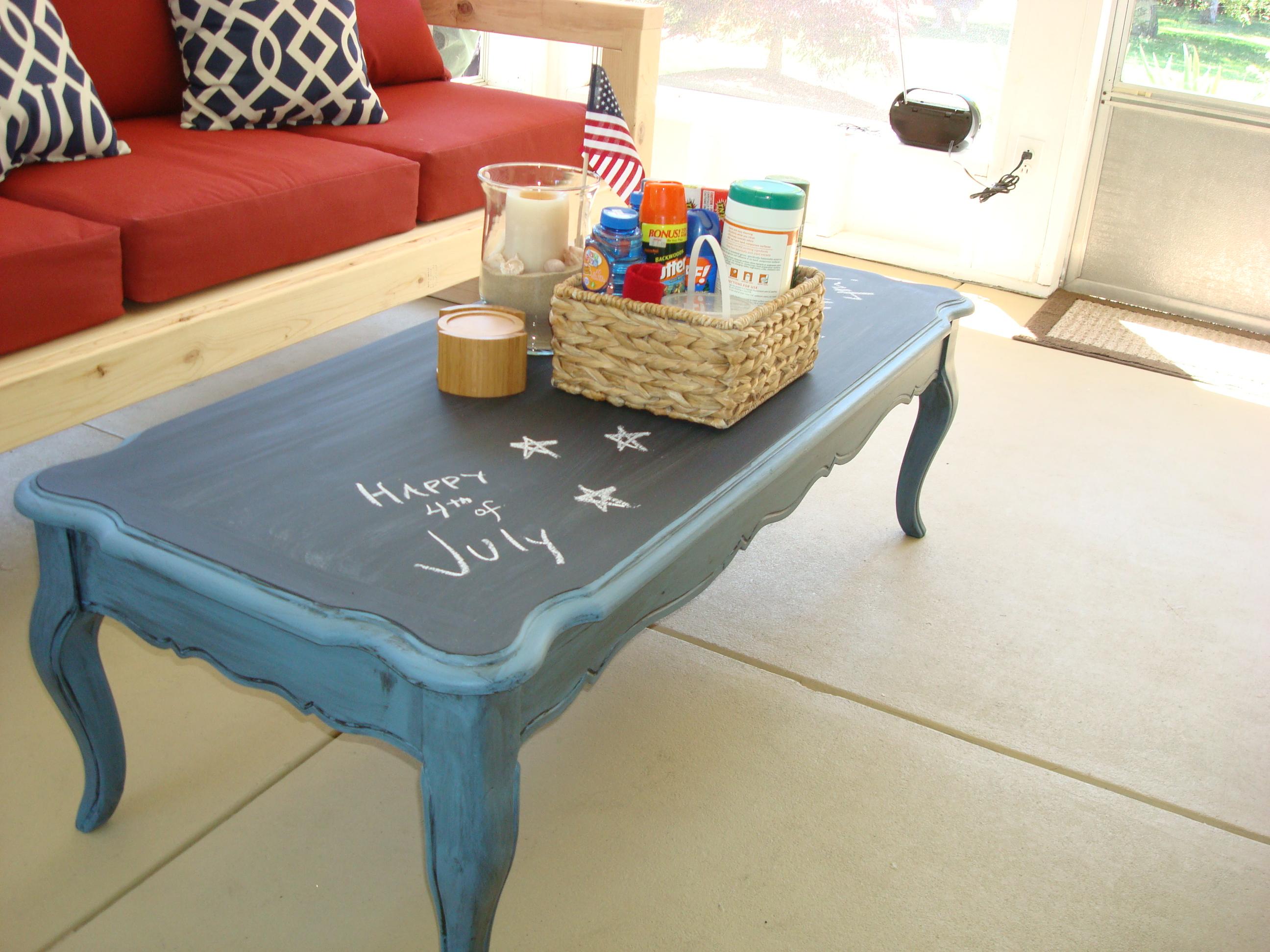 stolen idea chalkboard top coffee
