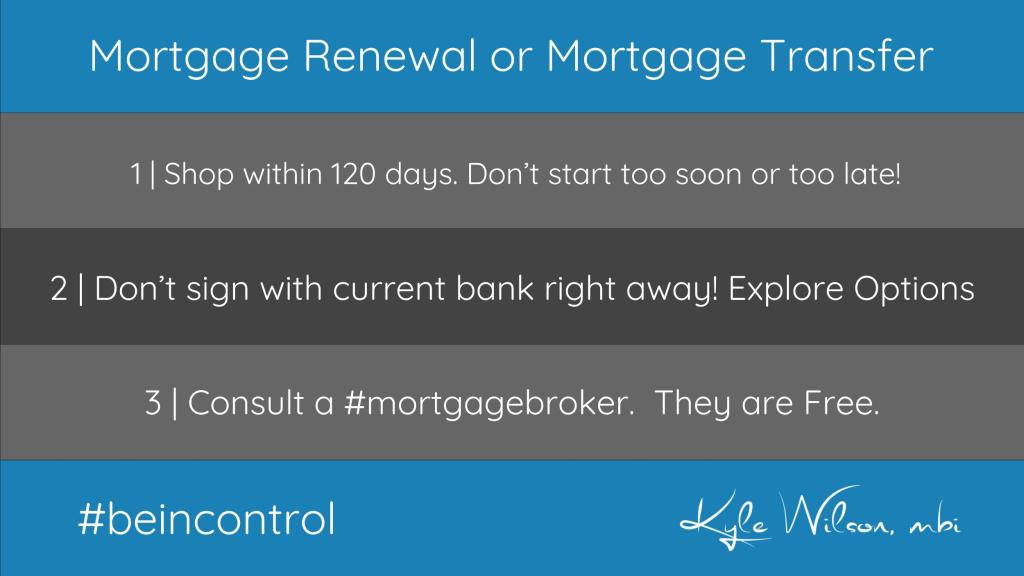 Mortgage Renewal or Mortgage Transfer