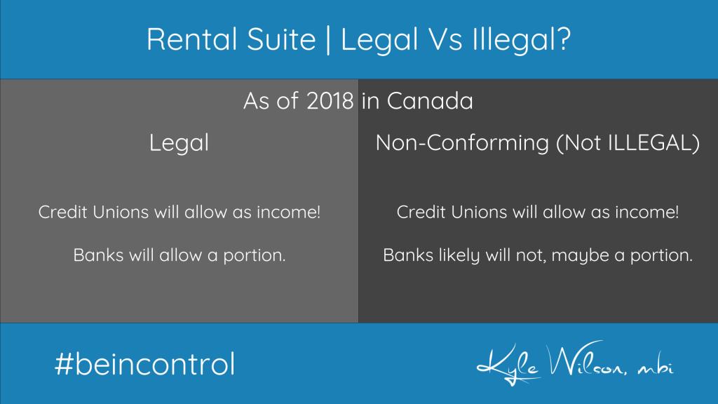 Legal Suite vs Illegal Suite