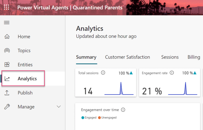 Power Virtual Agents Analytics