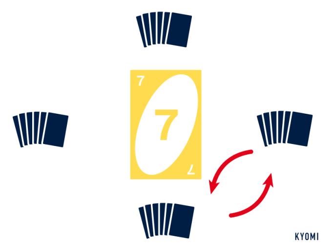 ウノ-バリエーションルール-7手札交換