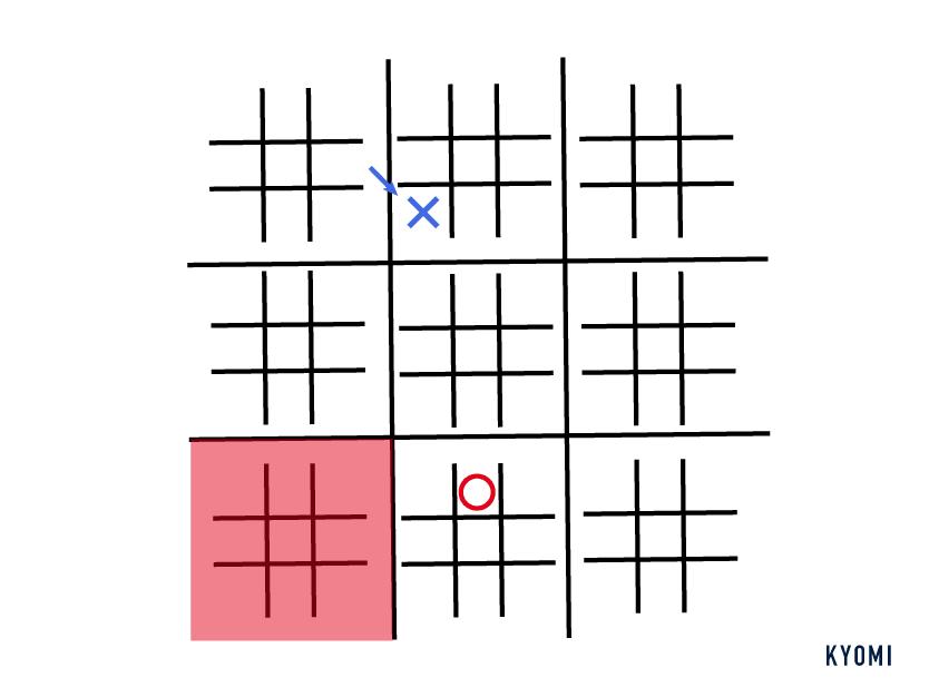 マルバツゲーム-図-記入例2