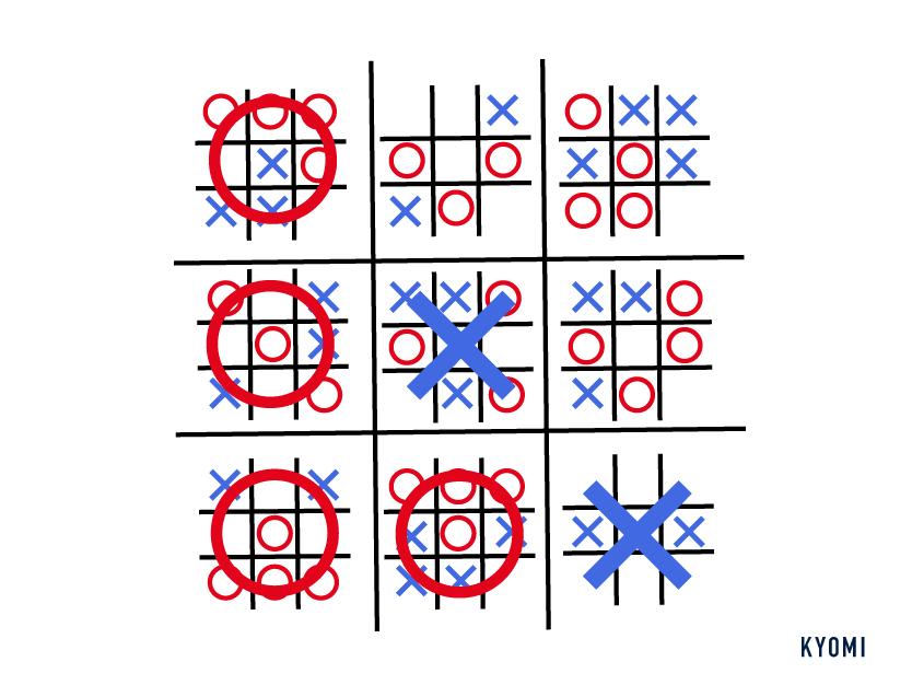 マルバツゲーム-図-勝利条件