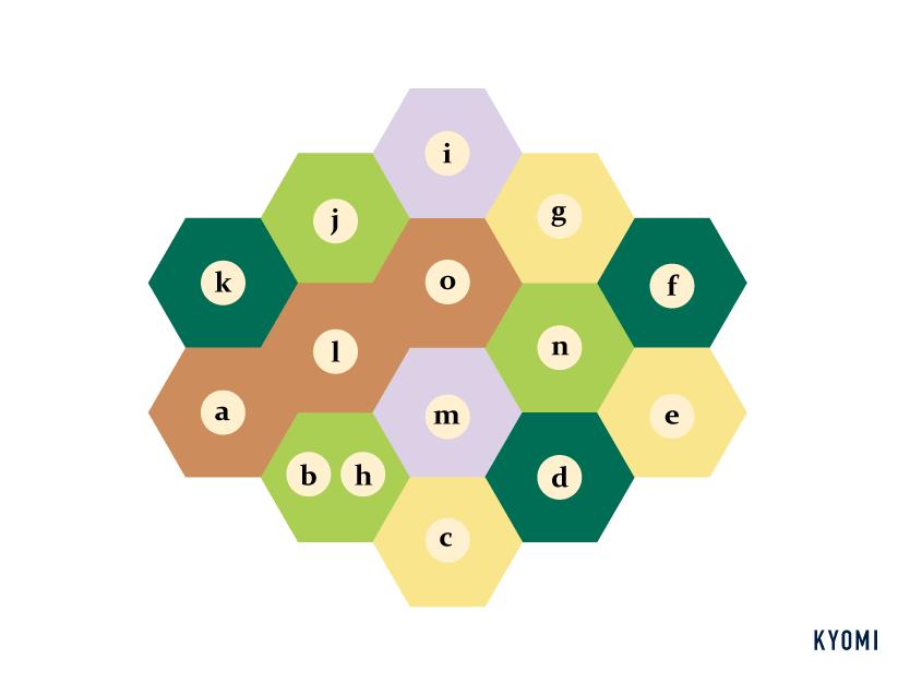 カタン-バリエーション-チップ配置