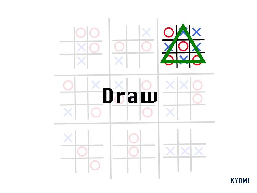 マルバツゲーム-図-引き分け