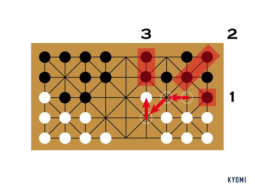 fanorona-図-連続手番