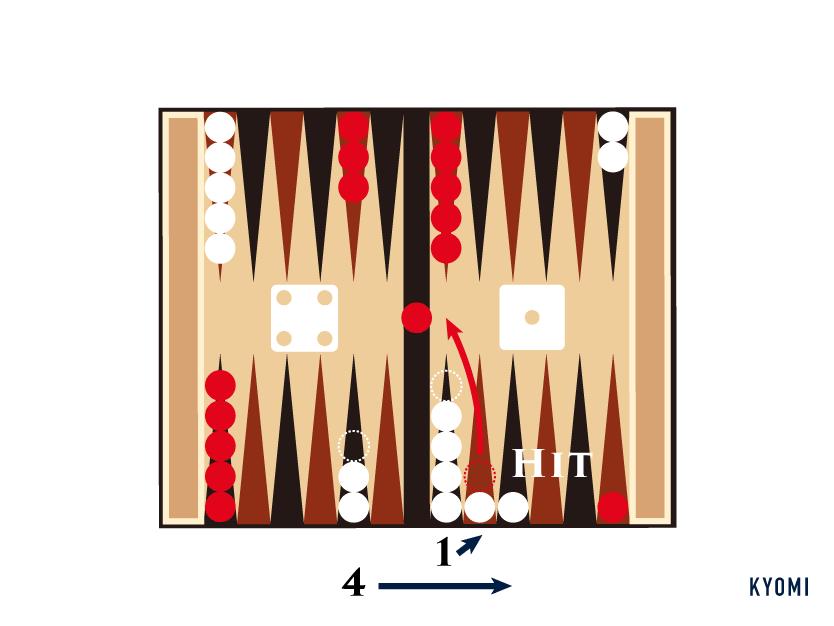 バックギャモン-図-64-ヒット