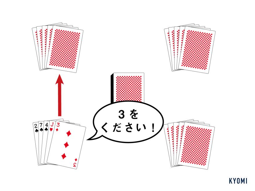 ゴーフィッシュ-図-カードを要求