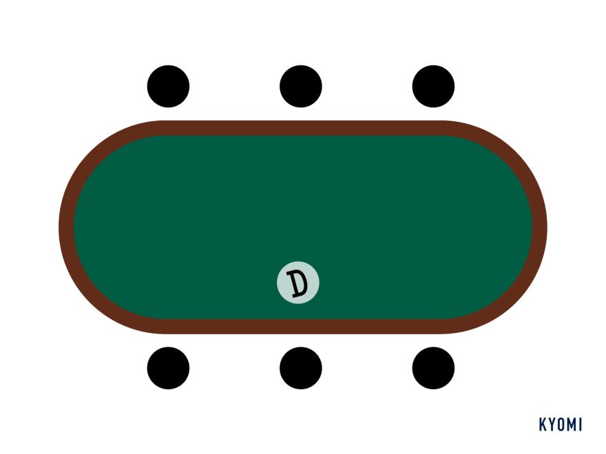 ポーカー-図-席につく
