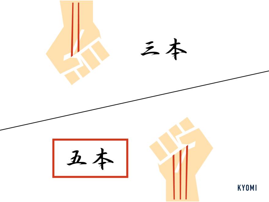 箸拳-図-勝敗
