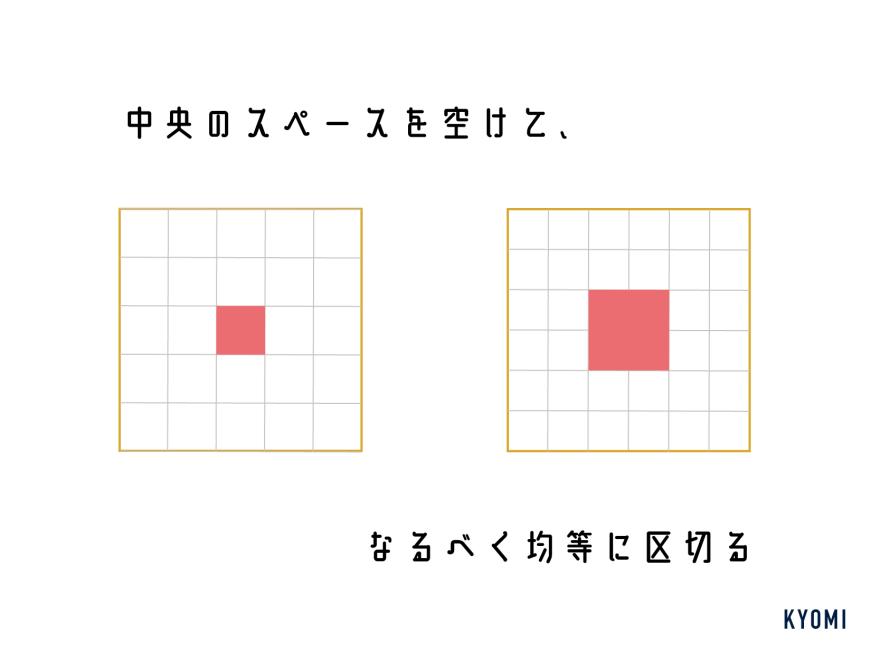 色紙のレイアウト-マス目状