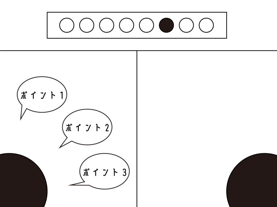 エレベーターピッチ-図-ポイント