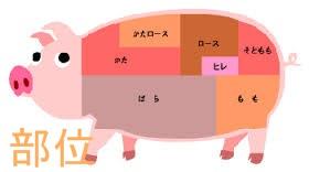 buta 豚肉のレシピ お弁当に入れたい巻くレシピ