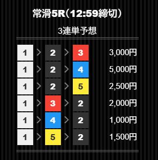 常滑5レース