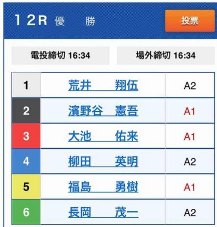 12R 優勝戦 8月11日