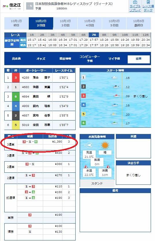 住之江7R 10.2.JPG
