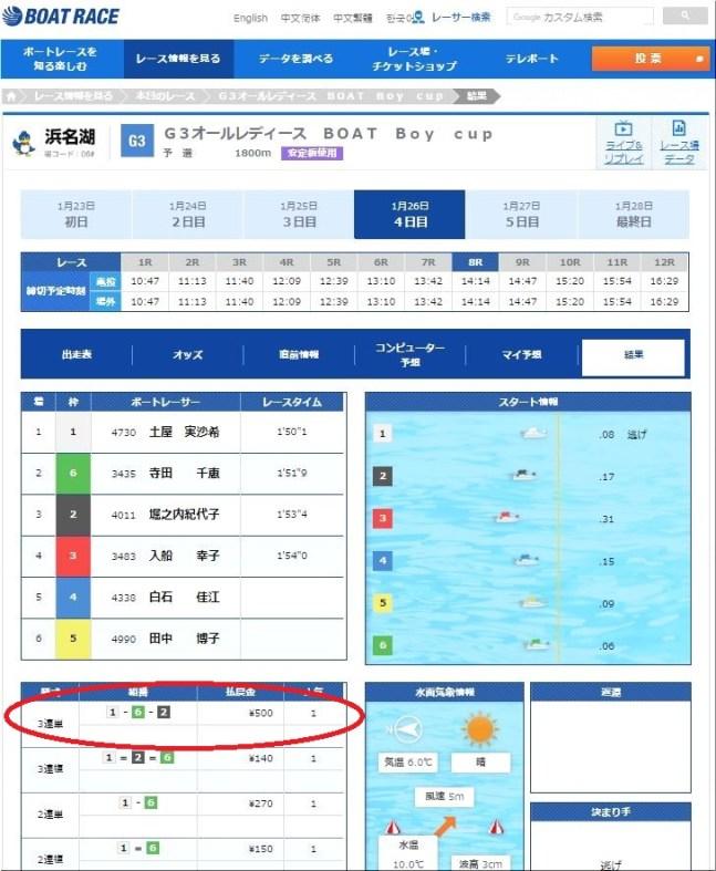 1月26日浜名湖8R.JPG