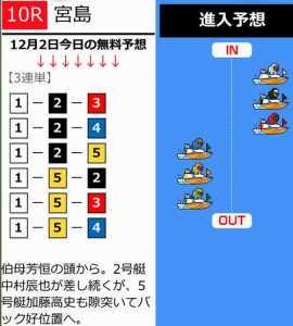 競艇予想サイト「ブルーオーシャン(BLUE OCEAN)」の2019/12/2の無料予想画像です。