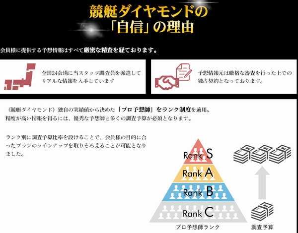 競艇予想サイト「競艇ダイヤモンド」のキャッチコピー画像6です。
