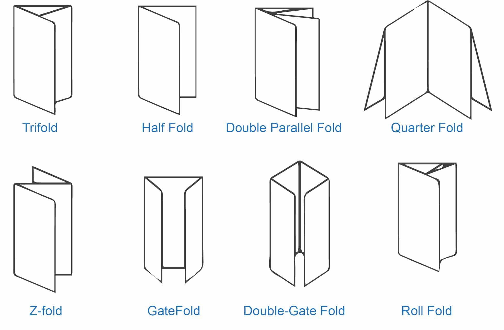 Instruction Manual Printing Kentucky Printing