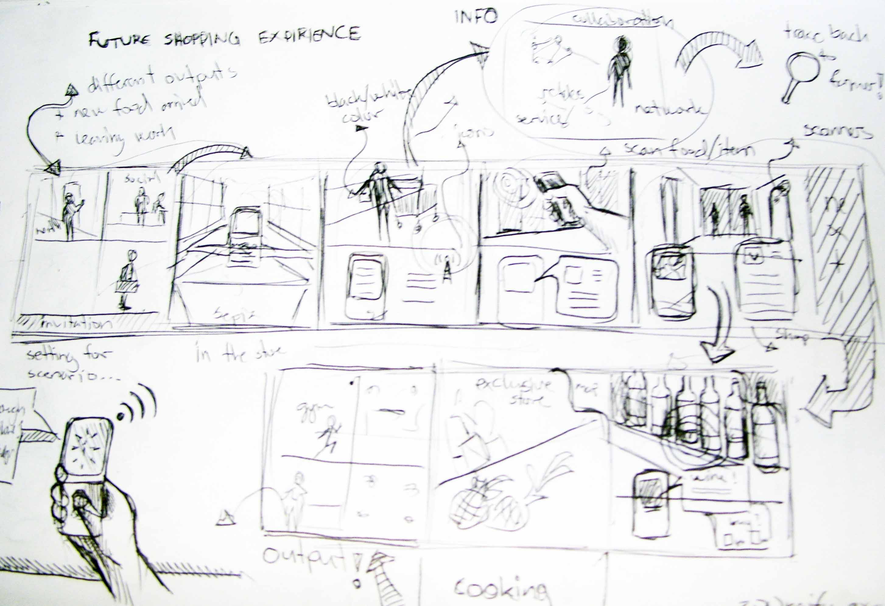 Developing And Sketches Task 3 Mobile Shoping