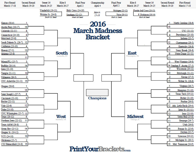 photo relating to Printable March Madness Bracket titled printable-march-insanity-bracket KySportsTV - #1 Neighborhood
