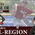 Spencer becomes consensus first-team All-Region after ABCA notice