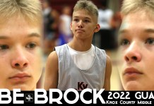 Knox County Middle School basketball