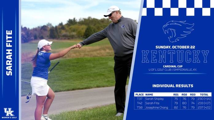 University of Kentucky Womens Golf