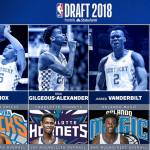 Four UK MBB Selected in the 2018 NBA Draft; Two Go in Lottery