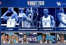 University of Kentucky mens basketball 2018